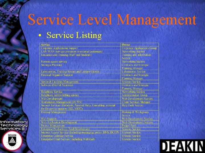 Service Level Management • Service Listing