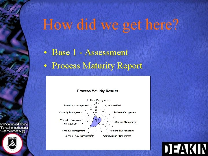 How did we get here? • Base 1 - Assessment • Process Maturity Report