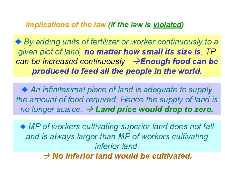 Implications of the law (if the law is violated) By adding units of fertilizer
