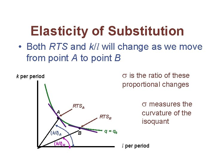 Elasticity of Substitution • Both RTS and k/l will change as we move from
