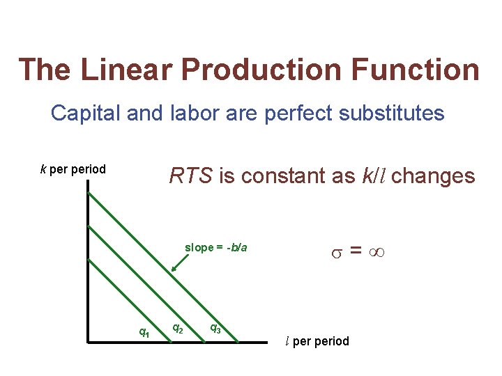 The Linear Production Function Capital and labor are perfect substitutes k period RTS is