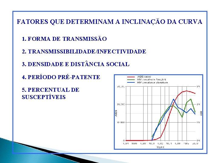 FATORES QUE DETERMINAM A INCLINAÇÃO DA CURVA 1. FORMA DE TRANSMISSÃO 2. TRANSMISSIBILIDADE/INFECTIVIDADE 3.
