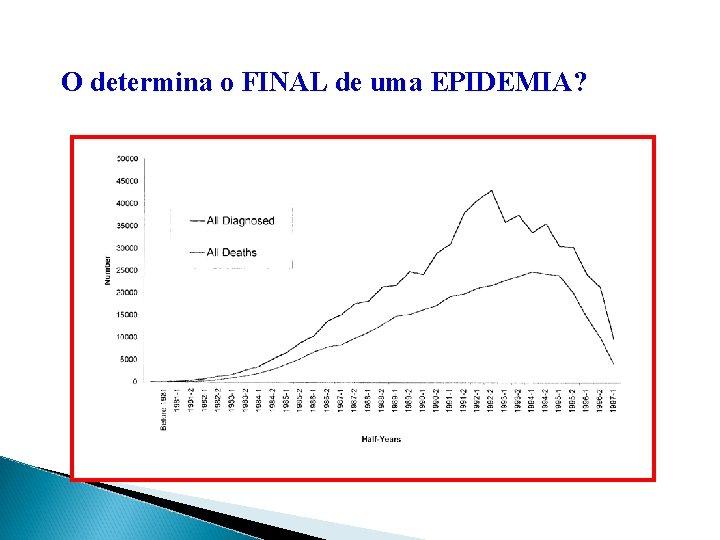 O determina o FINAL de uma EPIDEMIA?