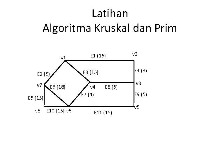 Latihan Algoritma Kruskal dan Prim v 1 E 6 (18) E 5 (15) v