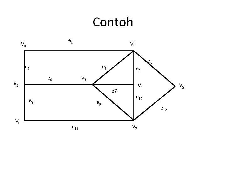 Contoh e 1 V 0 V 1 e 2 e 3 e 6 V