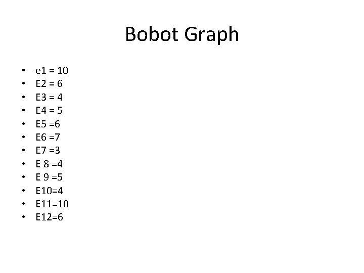 Bobot Graph • • • e 1 = 10 E 2 = 6 E