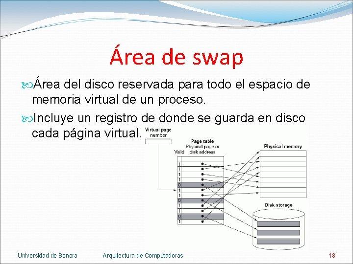 Área de swap Área del disco reservada para todo el espacio de memoria virtual