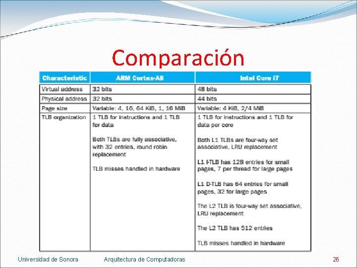 Comparación Universidad de Sonora Arquitectura de Computadoras 26