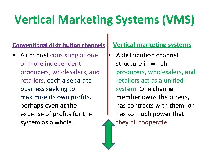 Vertical Marketing Systems (VMS) Conventional distribution channels • A channel consisting of one or
