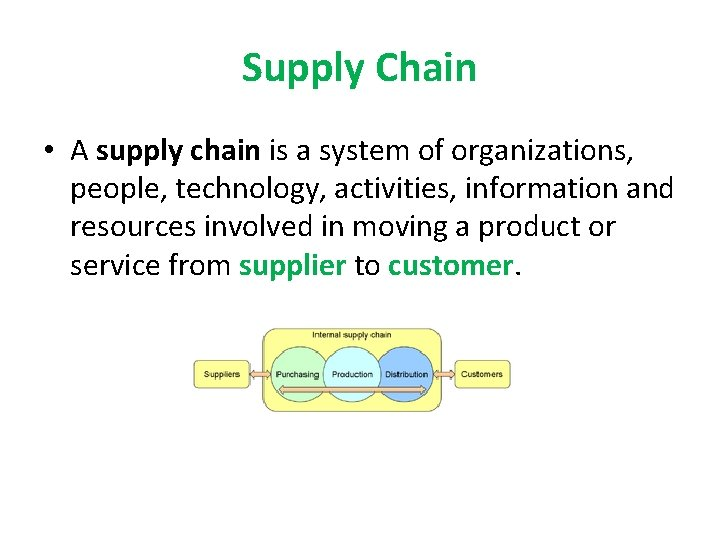 Supply Chain • A supply chain is a system of organizations, people, technology, activities,