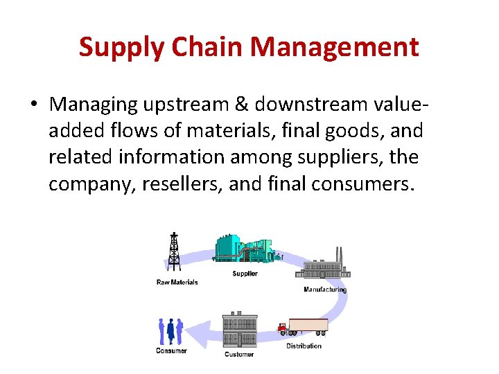 Supply Chain Management • Managing upstream & downstream valueadded flows of materials, final goods,