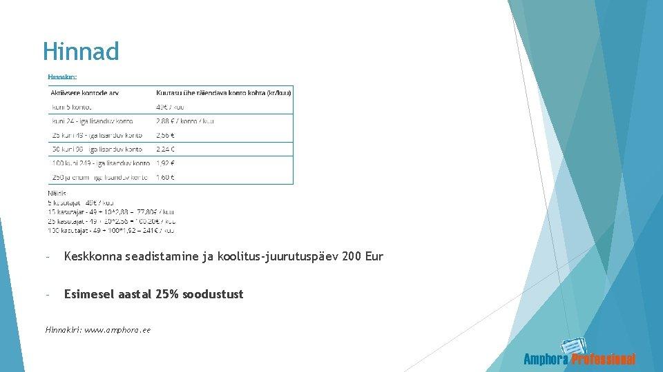 Hinnad - Keskkonna seadistamine ja koolitus-juurutuspäev 200 Eur - Esimesel aastal 25% soodustust Hinnakiri: