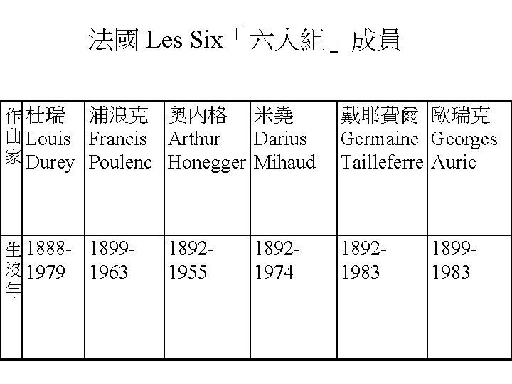 法國 Les Six「六人組」成員 作 杜瑞 浦浪克 奧內格 米堯 曲 Louis Francis Arthur Darius 家