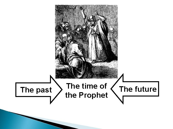The past The time of the Prophet The future