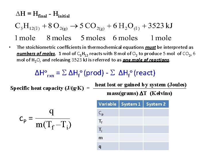 ∆H = Hfinal - Hinitial • The stoichiometric coefficients in thermochemical equations must be