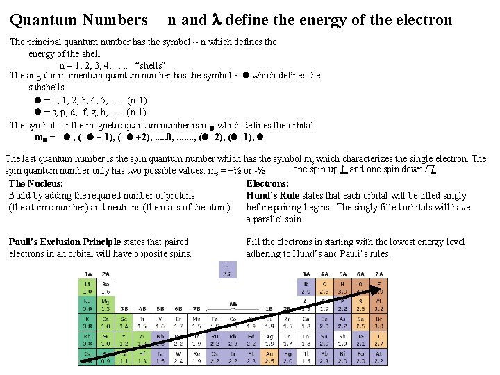 Quantum Numbers n and l define the energy of the electron The principal quantum