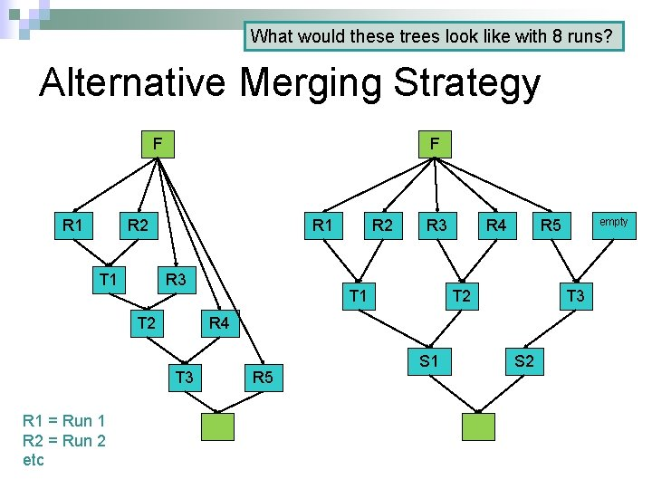 What would these trees look like with 8 runs? Alternative Merging Strategy F R