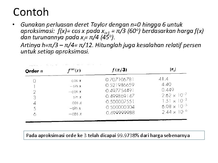 Contoh • Gunakan perluasan deret Taylor dengan n=0 hingga 6 untuk aproksimasi: f(x)= cos