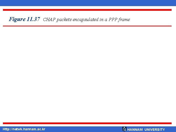 Figure 11. 37 CHAP packets encapsulated in a PPP frame Http: //netwk. hannam. ac.