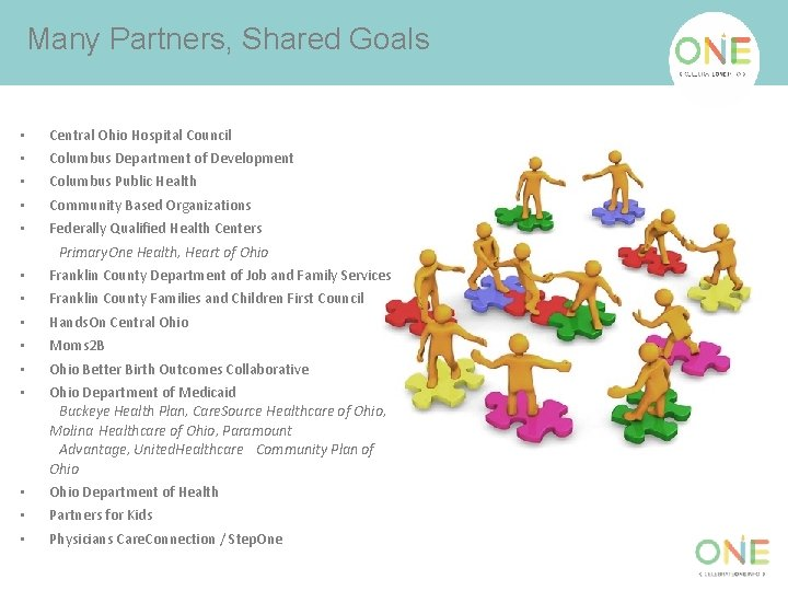 Many Partners, Shared Goals • • • Central Ohio Hospital Council Columbus Department of