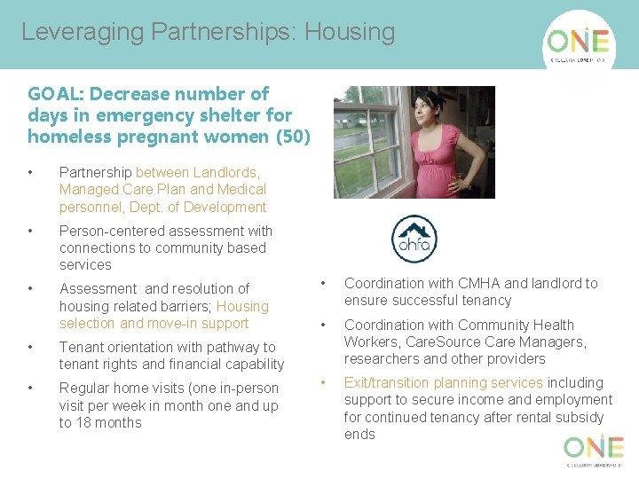 Leveraging Partnerships: Housing GOAL: Decrease number of days in emergency shelter for homeless pregnant