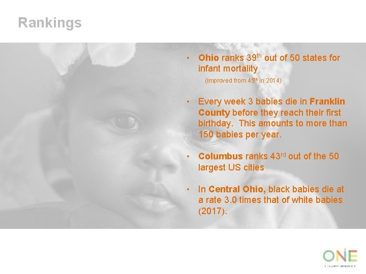 Rankings • Ohio ranks 39 th out of 50 states for infant mortality (improved