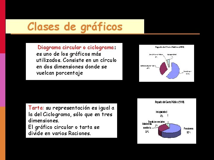 Clases de gráficos Diagrama circular o ciclograma: es uno de los gráficos más utilizados.