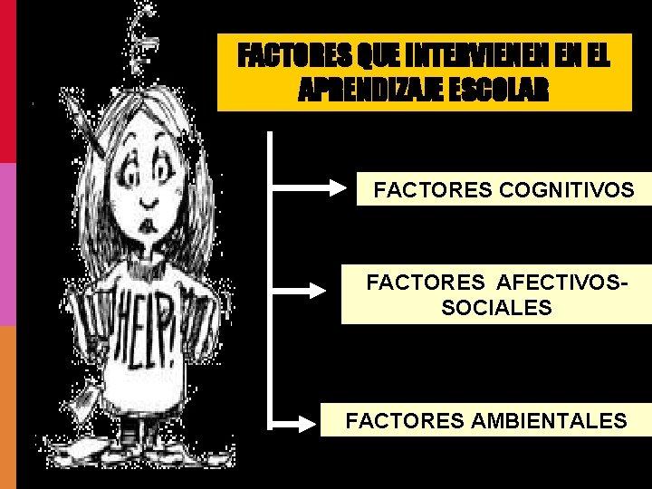 FACTORES QUE INTERVIENEN EN EL APRENDIZAJE ESCOLAR FACTORES COGNITIVOS FACTORES AFECTIVOSSOCIALES FACTORES AMBIENTALES