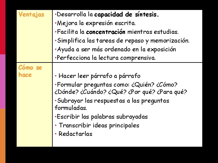 Ventajas Cómo se hace • Desarrolla la capacidad de síntesis. • Mejora la expresión