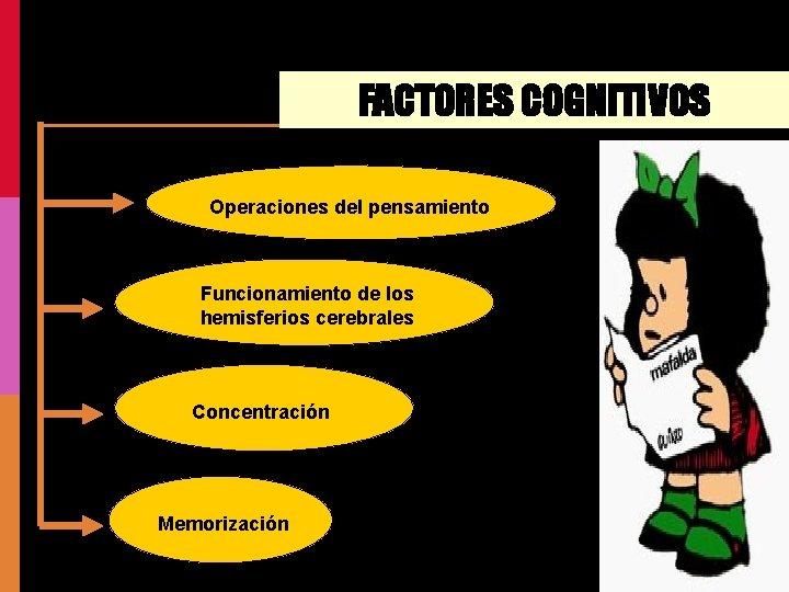 FACTORES COGNITIVOS Operaciones pensamiento Operaciones deldel pensamiento Funcionamiento de los hemisferios cerebrales Concentración Memorización