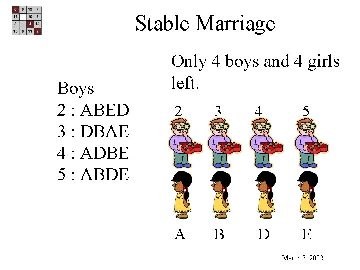 Stable Marriage Boys 2 : ABED 3 : DBAE 4 : ADBE 5 :