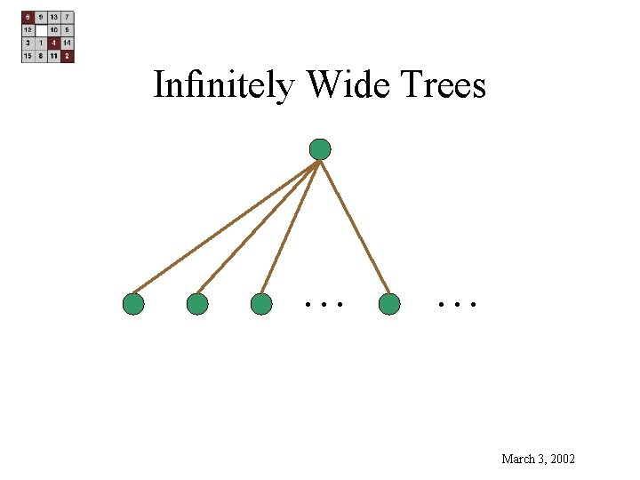 Infinitely Wide Trees … … March 3, 2002