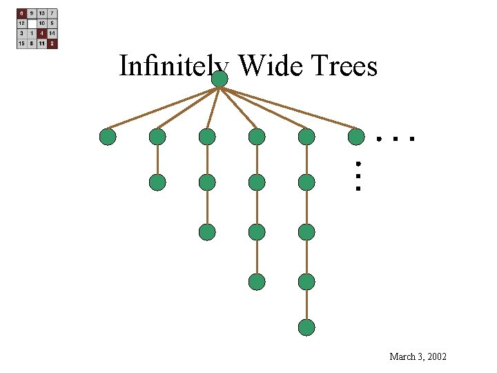 Infinitely Wide Trees March 3, 2002