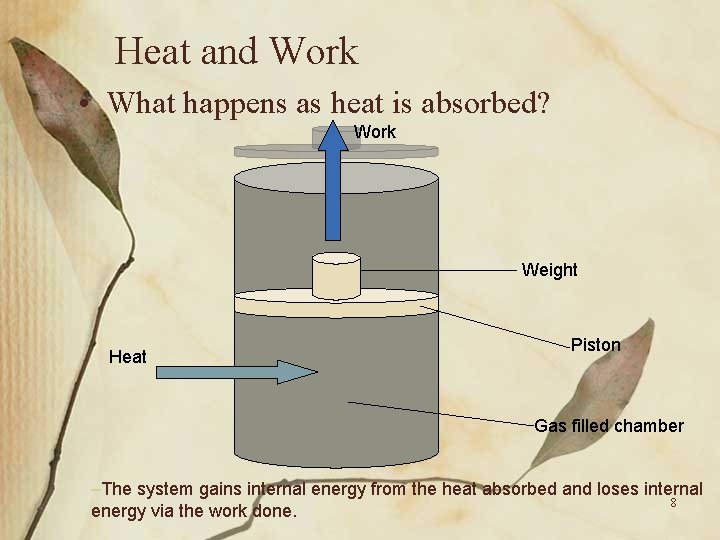 Heat and Work • What happens as heat is absorbed? Work Weight Heat Piston