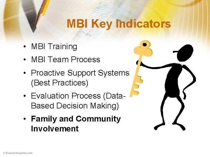 MBI Key Indicators • MBI Training • MBI Team Process • Proactive Support Systems