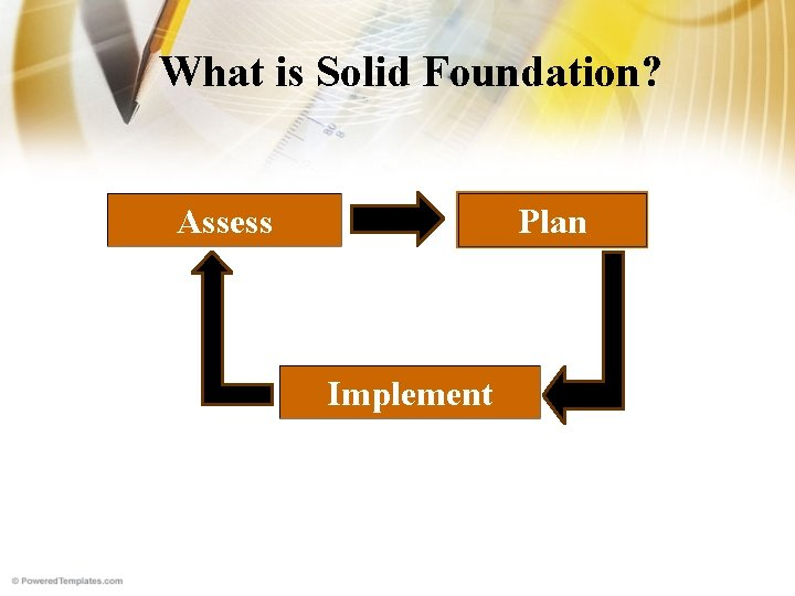 What is Solid Foundation? Assess Plan Implement