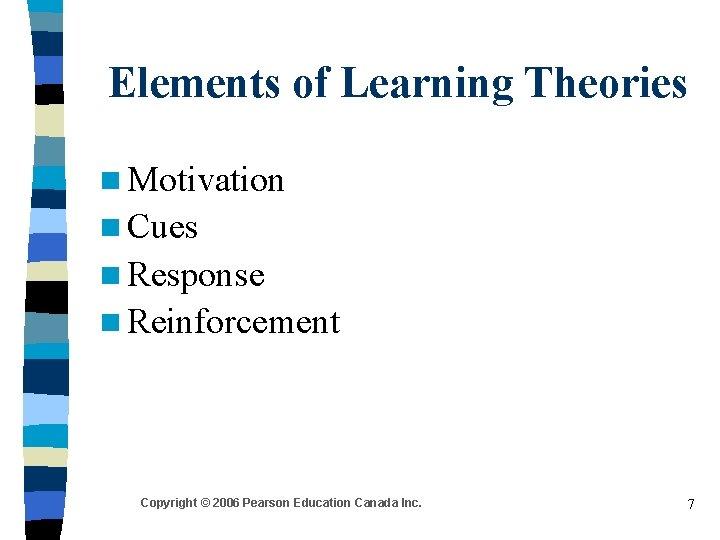 Elements of Learning Theories n Motivation n Cues n Response n Reinforcement Copyright ©