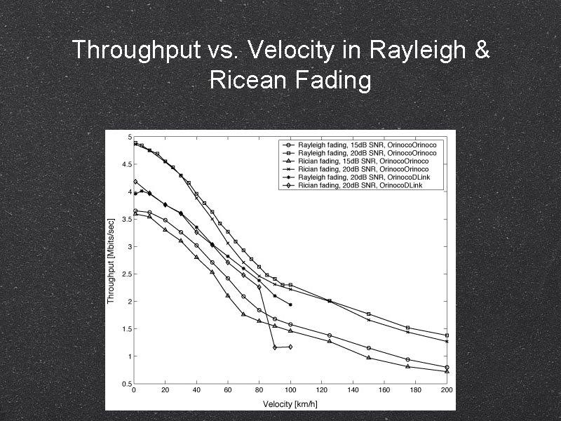 Throughput vs. Velocity in Rayleigh & Ricean Fading