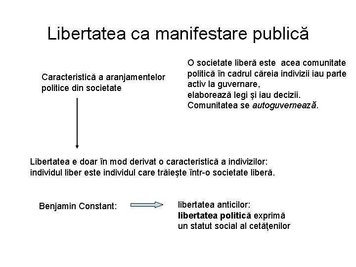Libertatea ca manifestare publică Caracteristică a aranjamentelor politice din societate O societate liberă este