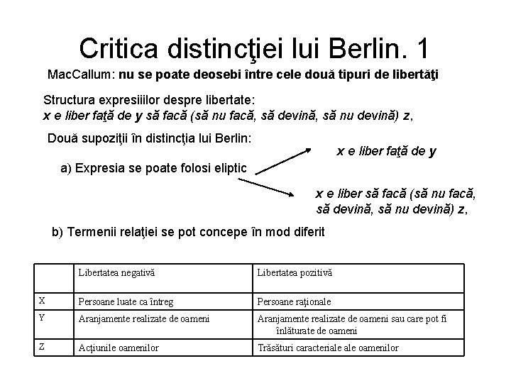 Critica distincţiei lui Berlin. 1 Mac. Callum: nu se poate deosebi între cele două
