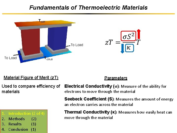 Fundamentals of Thermoelectric Materials THOT To Load TCOLD Material Figure of Merit (z. T)