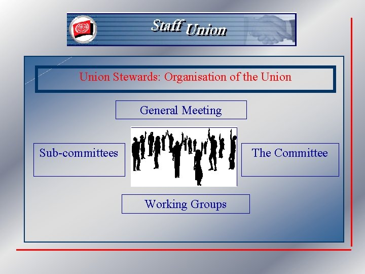 Union Stewards: Organisation of the Union General Meeting Sub-committees The Committee Working Groups