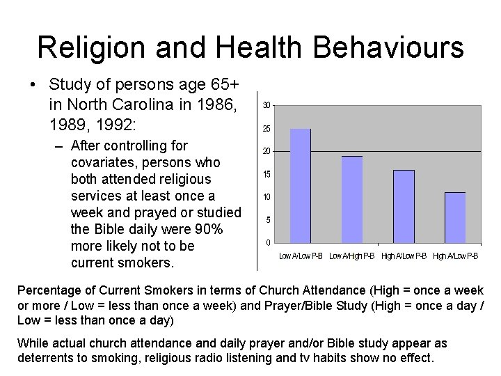 Religion and Health Behaviours • Study of persons age 65+ in North Carolina in