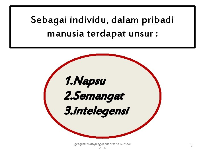 Sebagai individu, dalam pribadi manusia terdapat unsur : 1. Napsu 2. Semangat 3. intelegensi