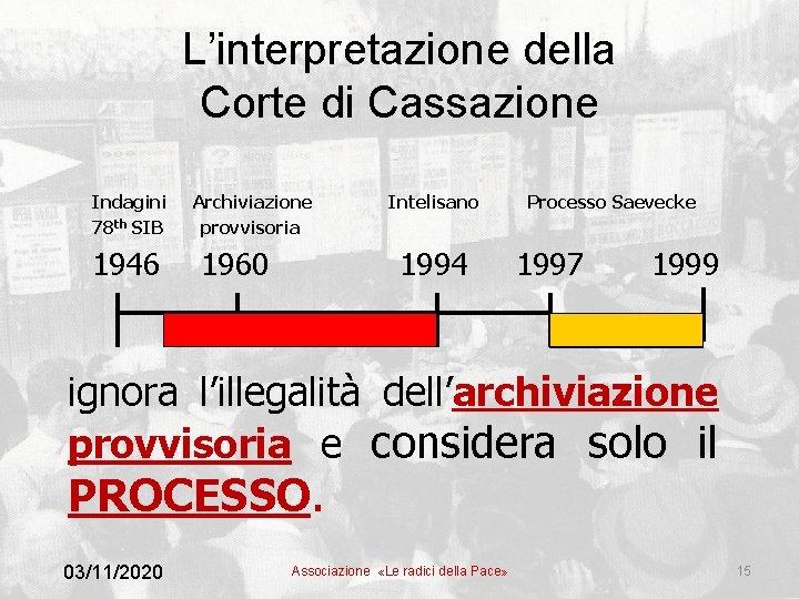 L'interpretazione della Corte di Cassazione Indagini 78 th SIB 1946 Archiviazione provvisoria 1960 Intelisano