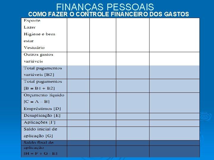 FINANÇAS PESSOAIS COMO FAZER O CONTROLE FINANCEIRO DOS GASTOS