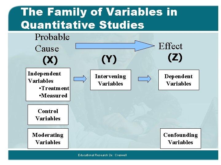 Control Variables In Quantitative Research