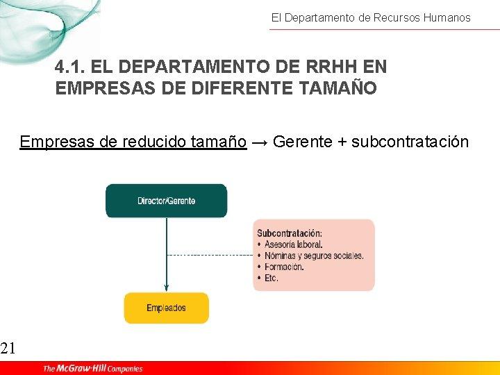 21 El Departamento de Recursos Humanos 4. 1. EL DEPARTAMENTO DE RRHH EN EMPRESAS