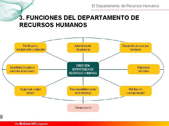 8 El Departamento de Recursos Humanos 3. FUNCIONES DEL DEPARTAMENTO DE RECURSOS HUMANOS