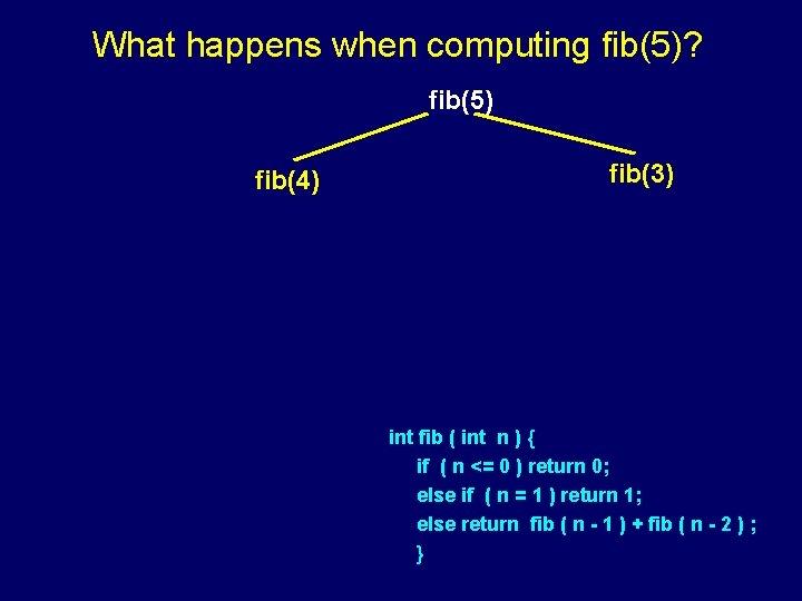 What happens when computing fib(5)? fib(5) fib(4) fib(3) int fib ( int n )